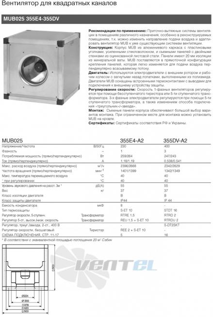 Вентилятор для круглых каналов Systemair
