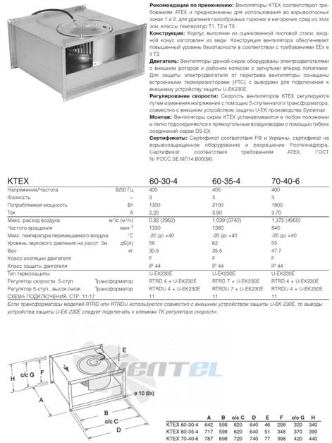 Вентилятор Systemair KTEX 60-30-4 взрывозащищенный
