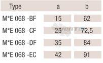 Размеры и зазоры M2E068-DF-65-03