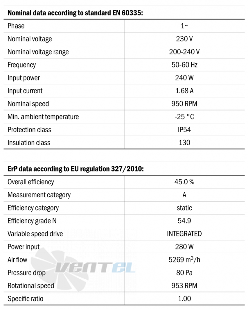 Габаритные размеры Hidria R10R-56LPB-ES50B-04A10
