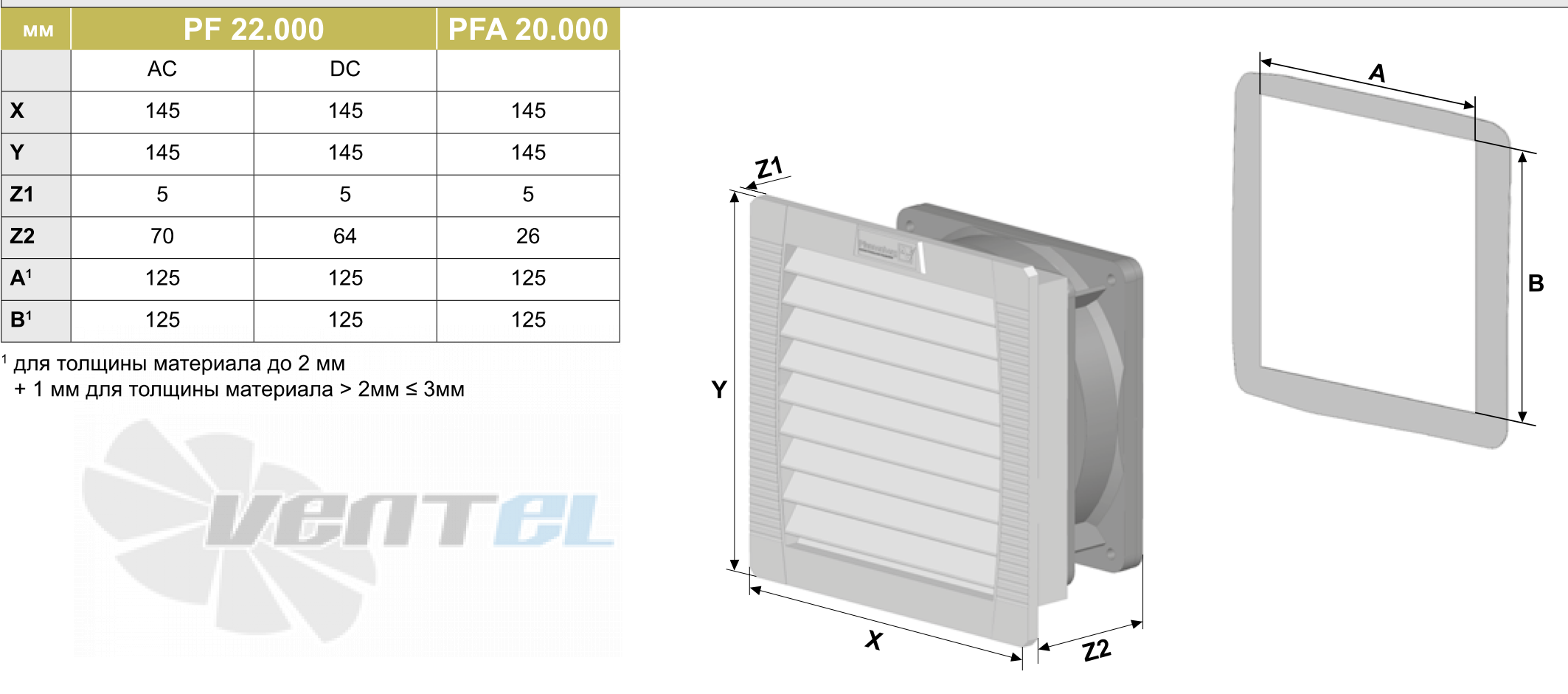 Габаритные размеры Pfannenberg PF 22.000 IP54