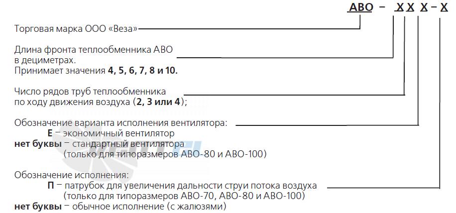 Расшифровка наименования воздушно отопительного агрегата ВЕЗА АВО