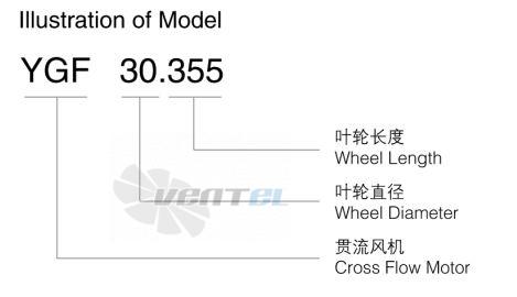 Тангенциальные вентиляторы Weiguang YGF