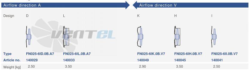 Цена Ziehl-abegg FN025-6II.0B.V7