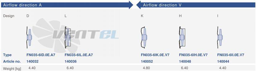 Цена Ziehl-abegg FN035-6IH.0E.V7