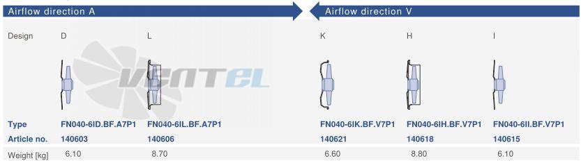 Цена Ziehl-abegg FN040-6IK.BF.V7P1