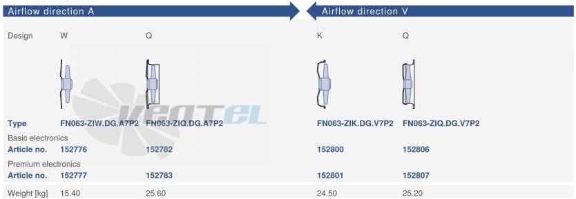 Цена Ziehl-abegg FN063-ZIW.DG.A7P2