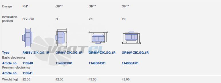 вентилятор GR56V-ZIK.GG.1R 3- фазный 220V исполнение, артикул,