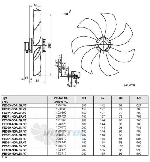 Ziehl-abegg FE080-SDA.6N.V7 купить, цены, каталоги