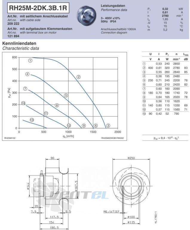 Ziehl-abegg RH25M-2DK.3B.1R叶轮购买,目录,径向